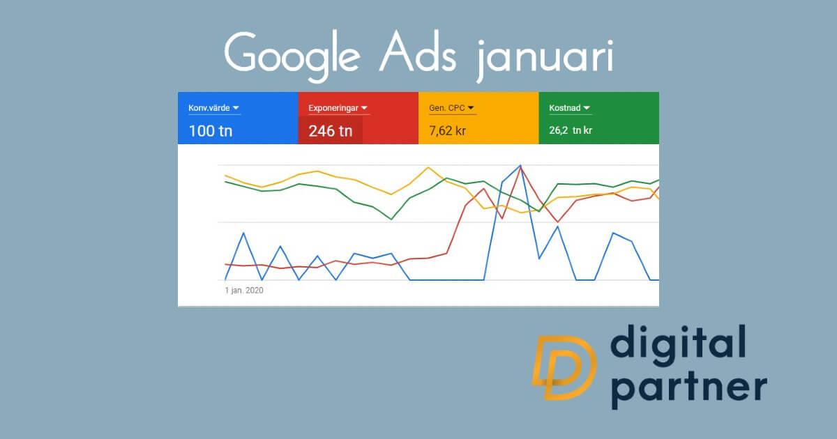 Google ads januari sociala medier