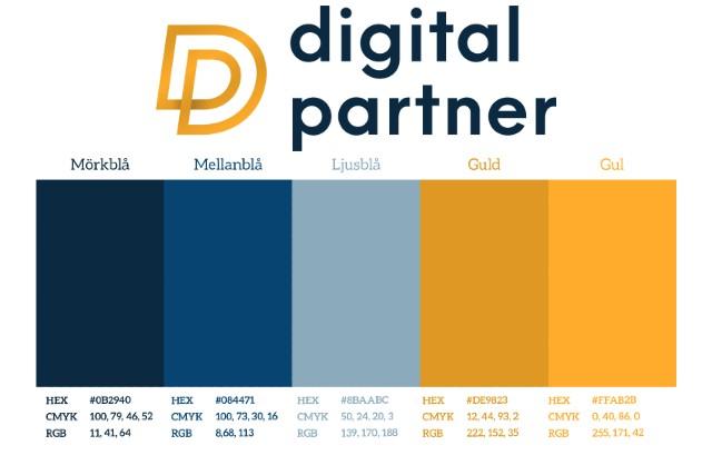 grafisk profil digitalpartner